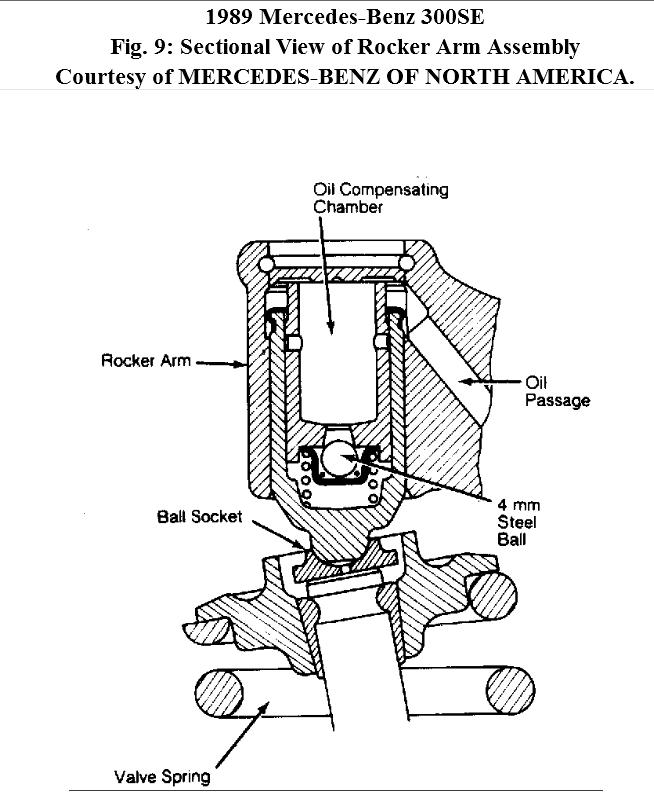 1993 Mercedes Benz 300 Se Camshaft: Hydraulic Lifters: How Do You Replace The Hydraulic