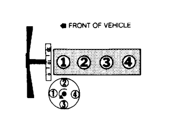 Nissan Pickup Spark Plug Wiring Diagram on nissan altima stereo wiring diagram, 1990 nissan 300zx engine diagram, 1998 nissan sentra wiring diagram, 1999 miata radio wiring diagram, nissan d21 wiring diagram, 1999 nissan sentra wiring diagram, nissan 240sx wiring diagram, 1990 nissan pickup timing, nissan altima parts diagram, 1990 dodge pickup wiring diagram, nissan wiring harness diagram, 1990 nissan pickup speedometer, nissan radio wiring diagram, 1990 nissan pickup wheels, 2013 nissan frontier wiring diagram, 1990 nissan pickup value, 1997 nissan quest wiring diagram, 1990 isuzu pickup wiring diagram, 1991 nissan stanza engine diagram, 1990 chevy pickup wiring diagram,