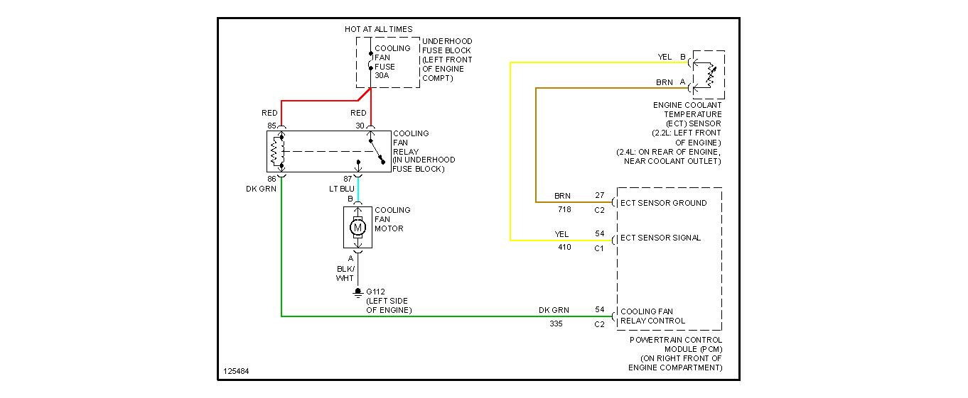 2001 chevy cavalier cooling fan wiring diagram block and schematic rh lazysupply co 2003 Chevrolet Cavalier 2001 chevy cavalier fuse box location
