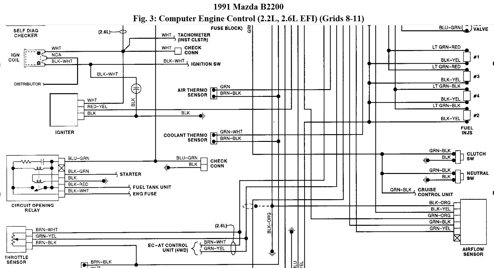 Mazda B2000 Ignition Wiring Diagram 1991 B2200 Diagrams Engine Auto Electrical