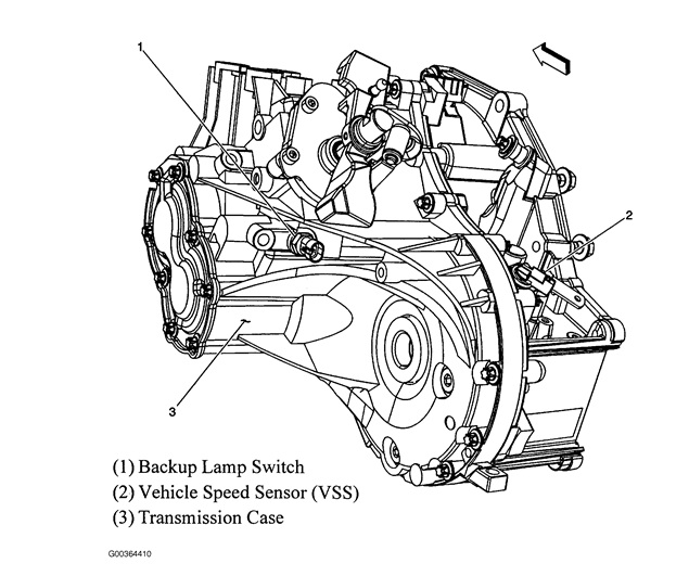 2007 Cobalt Transmission Problems on 2005 chevy trailblazer engine diagram