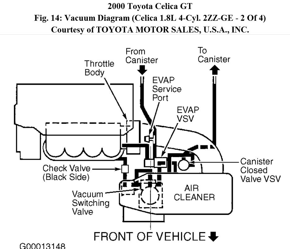 help with vacuum hose celica hobby Supra Engine Diagram