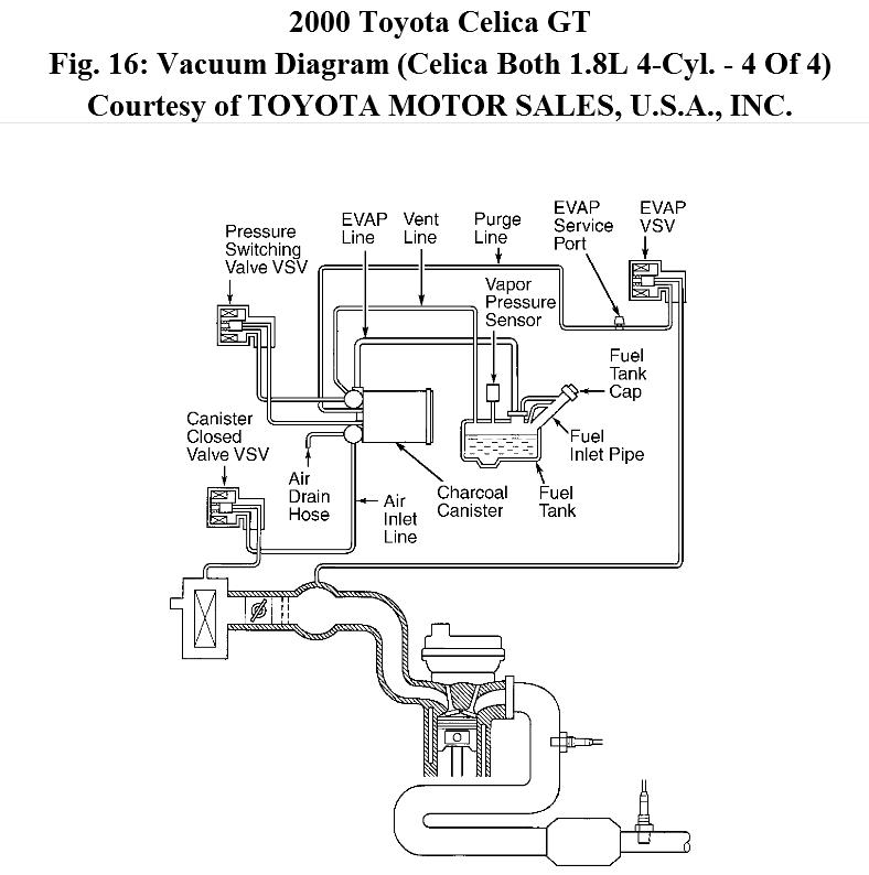 i am looking for a vacuum hose diagram to see if i put