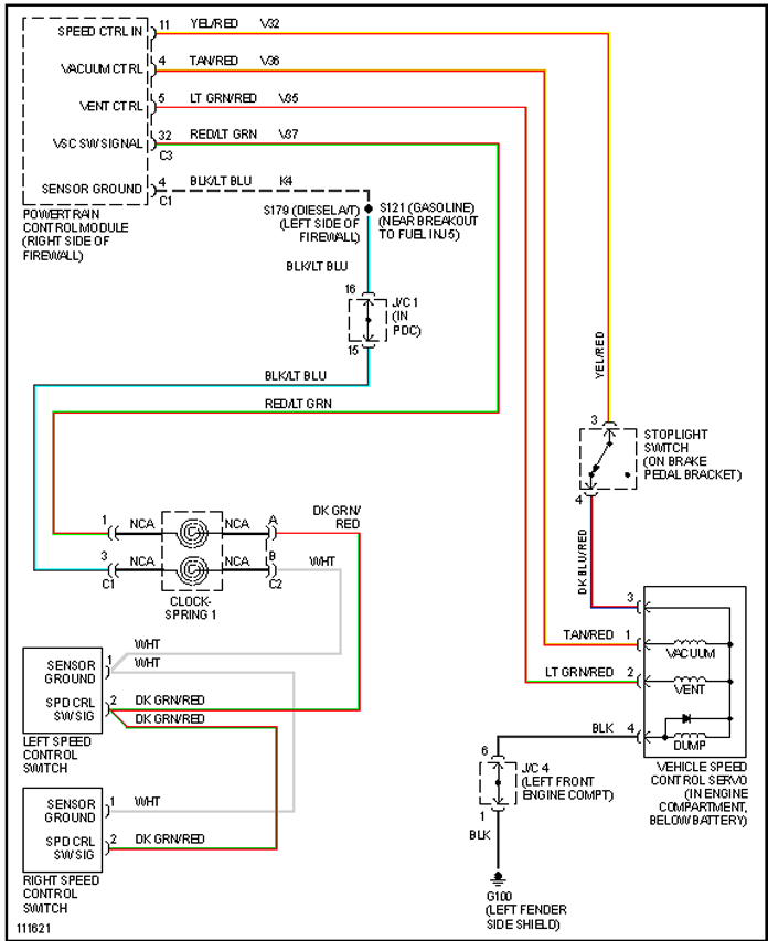 original i have a 1999 dodge ram 1500 5 9l pickup and my cruise control 1999 dodge ram 1500 wiring diagrams at highcare.asia