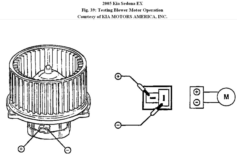 05 kia sedona rear heater  the rear heater doesn u0026 39 t work