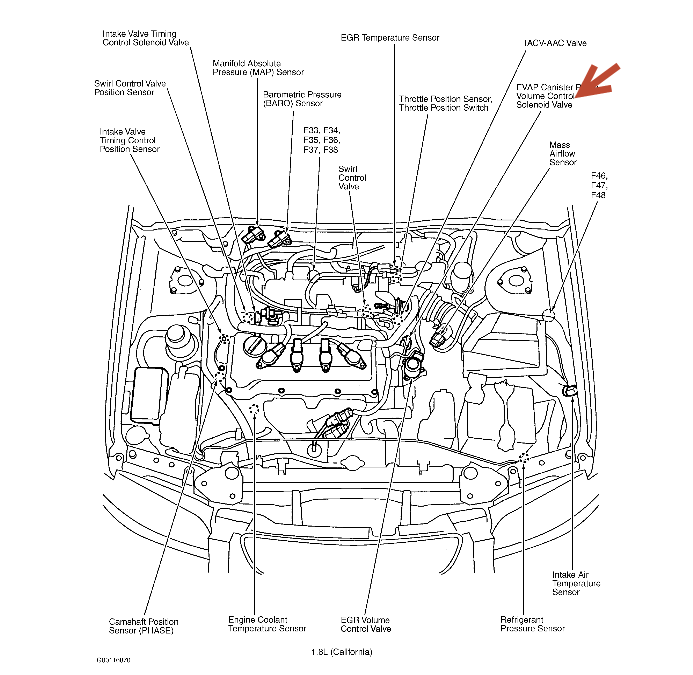 [DIAGRAM_5NL]  The 2002 Nissan Sentra Has a 1.8 Engine.the Spark Plugs Keep ... | 02 Sentra Engine Diagram |  | 2CarPros