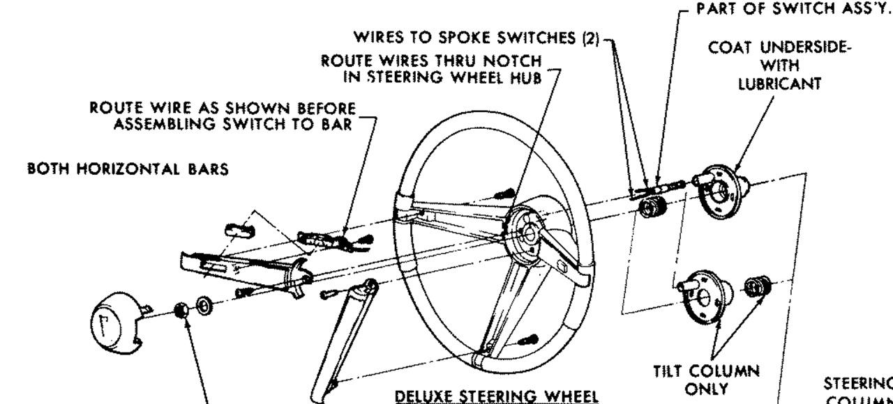 Surprising Steering Column Diagram Just Rebuilt My Steering Column On A 1967 Wiring Digital Resources Bioskbiperorg