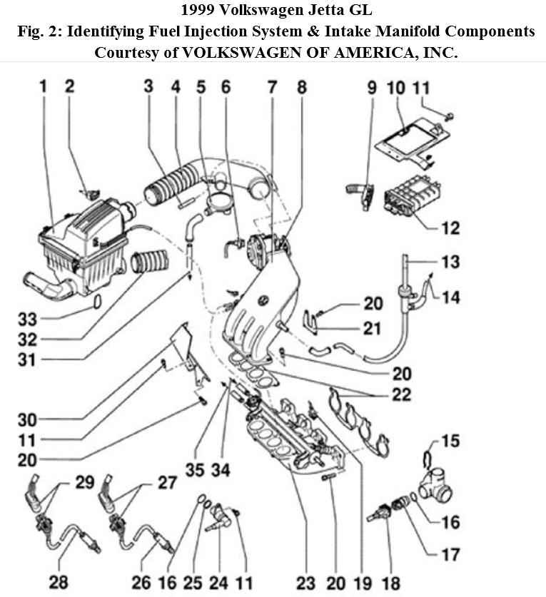 volkswagen golf mk4 ignition diagram