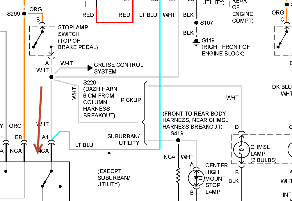 Can You Show Me Brake Light Wiring Harness Diagram For A 1999 Gmc