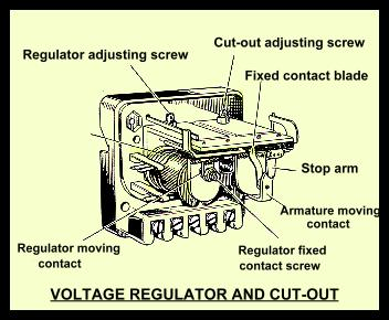 Hd wallpapers morris minor wiring diagram with alternator awallhdgf get free high quality hd wallpapers morris minor wiring diagram with alternator asfbconference2016 Image collections