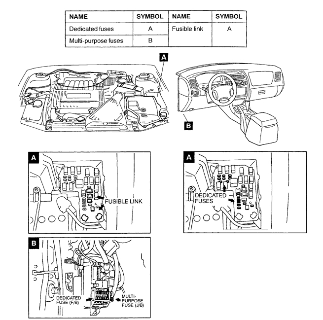 original mitsubishi diamante fuse problem where is the fuse box located in 2002 mitsubishi diamante fuse box diagram at mifinder.co