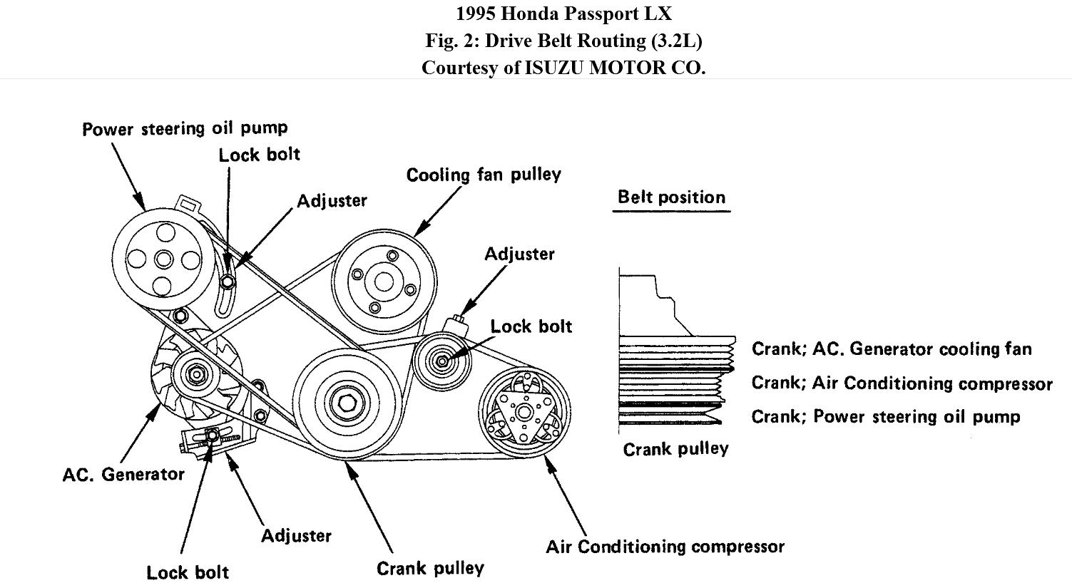 DIAGRAM] 97 Honda Passport Engine Diagram FULL Version HD Quality Engine  Diagram - SPARKPLUGWIRING.AQUAPRICE.FRaquaprice.fr