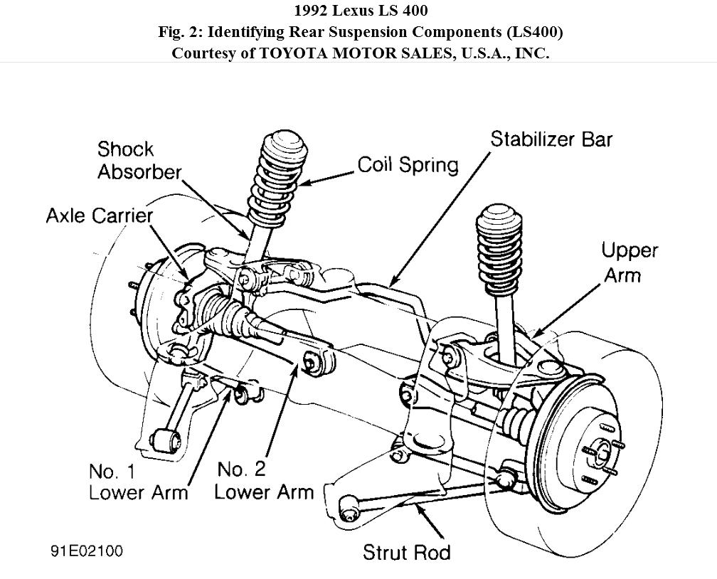 91 Lexus Ls 400 Wiring Harness Removal 38 Diagram Images Ls430 Original How To Replace Trailing Arm Bushing 1991 At Cita