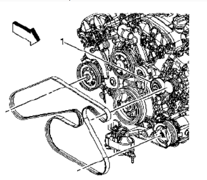 How Can I Get A Diagram For The Serpentine Belt On My 2009 Suzuki