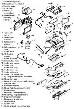 Chevrolet Cavalier 2001 Chevy Cavalier Heater Core Replacement on 2001 chevy silverado ac wiring diagram