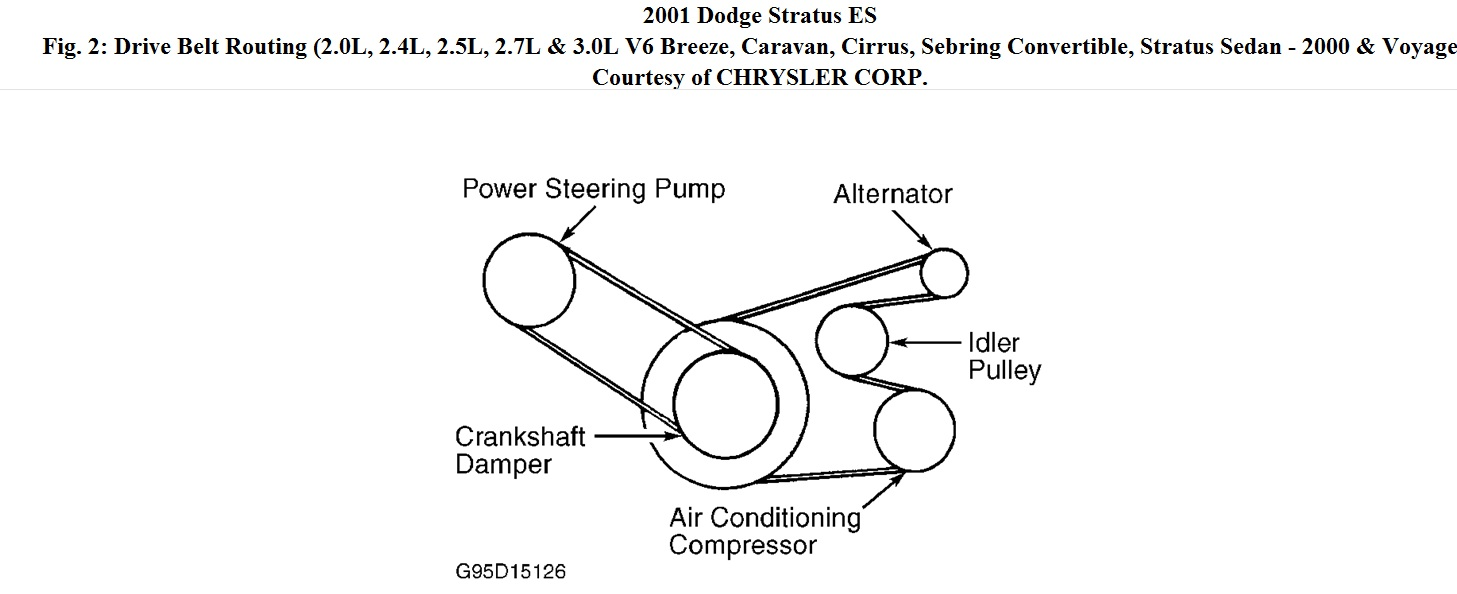 2002 Dodge Stratus Steering Diagram Worksheet And Wiring 2006 Serpentine Belt Replacement Please How Do You Loosen The Rh 2carpros Com 2001 Manual Problems