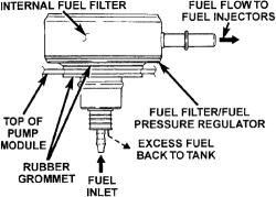 fuel filter 1995 ram 1500 manual e books Ram 1500 Car Cover how to instructions to replace fuel filter on 1998 dodge b1500fuel filter 1995 ram 1500