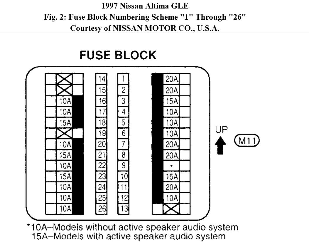 original 1997 nissan altima fuse diagram wiring schematic diagram