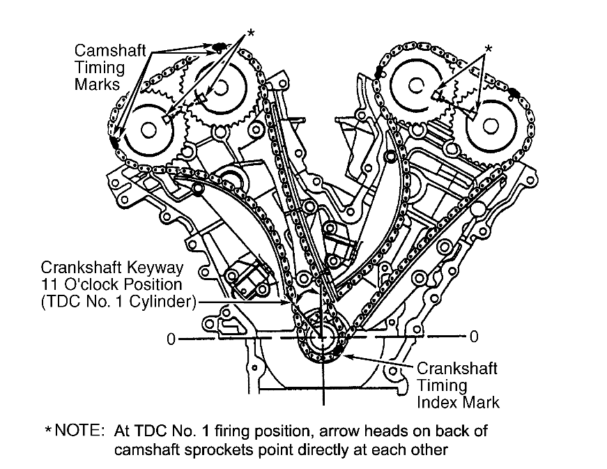 Timing Belt Diagram  I Am Looking For A Timing Diagram For A Ford