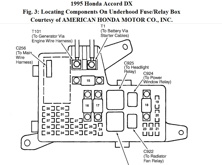 1995 Honda Fuse Relay Box on under the hood fuse box diagram for 1991 acura integra