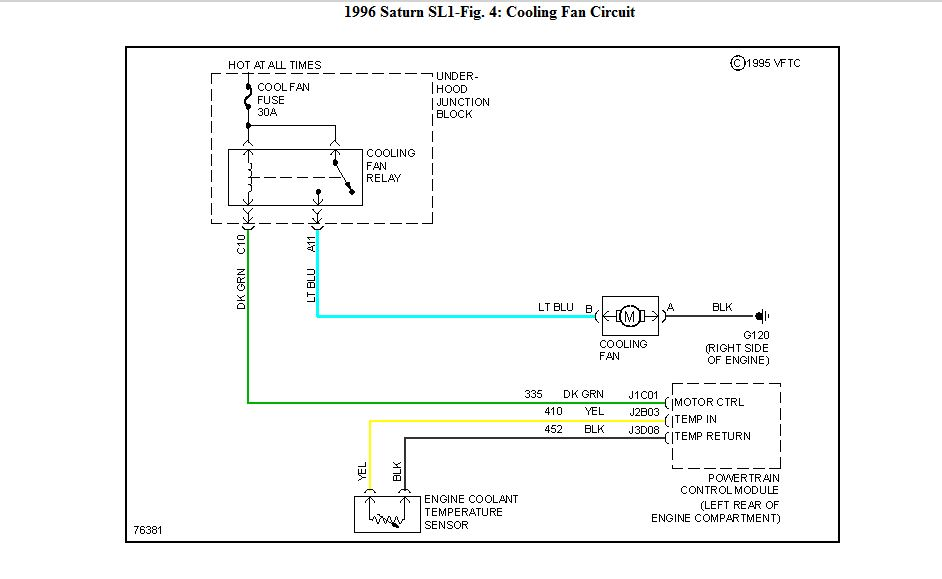 cooling system help im totally lost on this one i have a 96 rh 2carpros com 2000 Saturn LS2 Engine Diagram Saturn Transmission Diagram