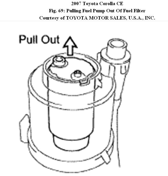 Need Information How To Change A Fuel Pumprh2carpros: 2007 Toyota Corolla Fuel Filter At Gmaili.net