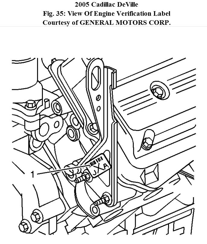 Where Is The Engine Serial Number Located