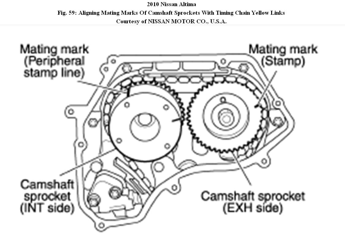 2005 Nissan Sentra Timing Chain Diagram Replacement 05 2010 Engine Altima