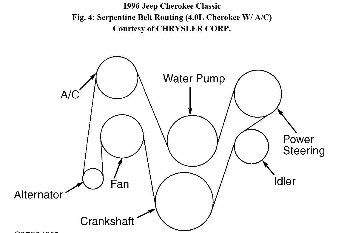1996 Jeep Xj Engine Bay Diagram - Wiring Diagram Schema