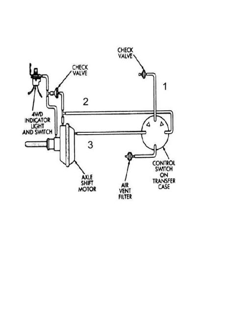 four 2000 chevy blazer vacuum diagram