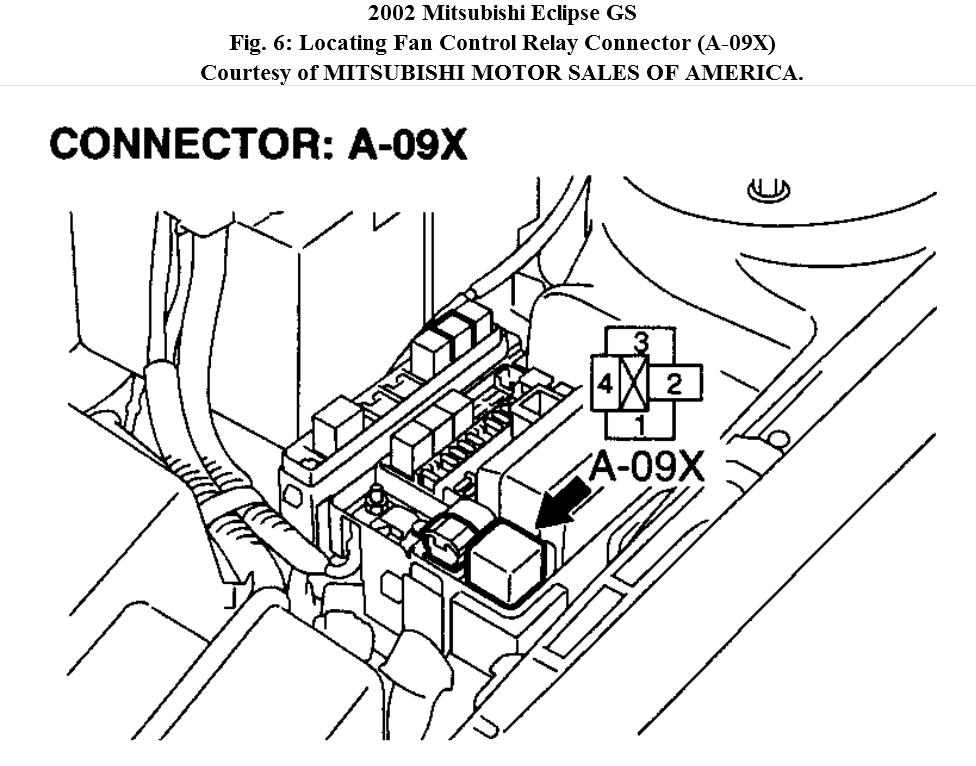 2014 Mdx Fuse Box Diagram further Showthread likewise Where Is The Fuse Box On A 2014 Harley Davidson Street Glide in addition 2013 Honda Insight Engine Diagram as well 2000 Honda Insight Fuse Box Diagram. on honda insight fuse box location