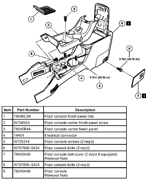 how do you remove the base of the center console armrest rh 2carpros com Custom Sport Trac Ford Sport Trac Tent