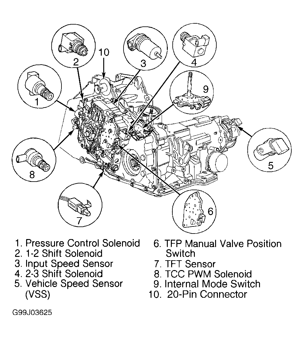 2000 Oldsmobile Intrigue Fuse Box Diagram - Wiring Diagrams List