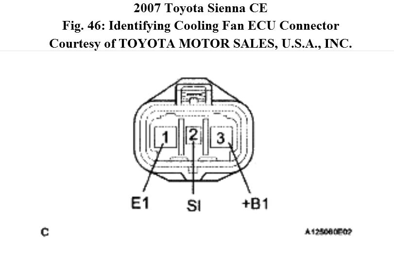 2007 Toyota Sienna Wiring Diagram from www.2carpros.com