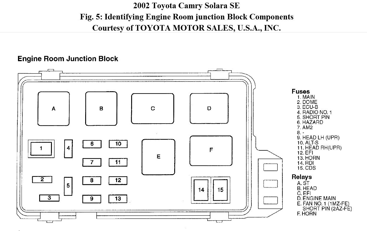 2002 toyota solara fuse box diagram 35 wiring diagram for 2002 toyota camry power window fuse