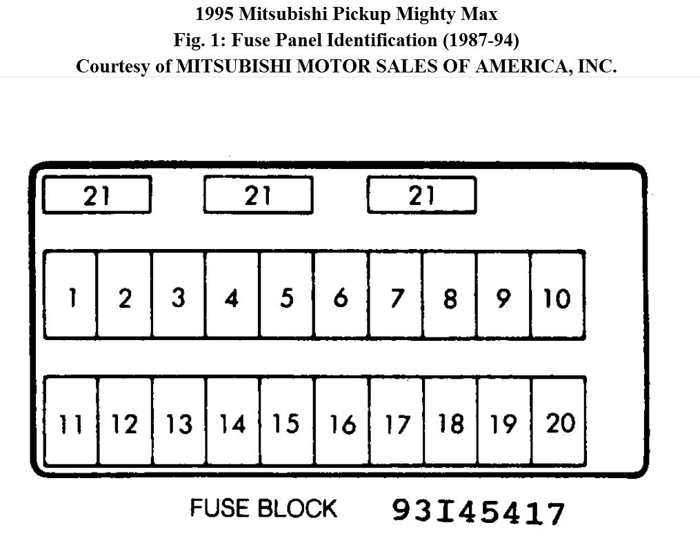 1995 Mitsubishi Mirage Fuse Box Diagram