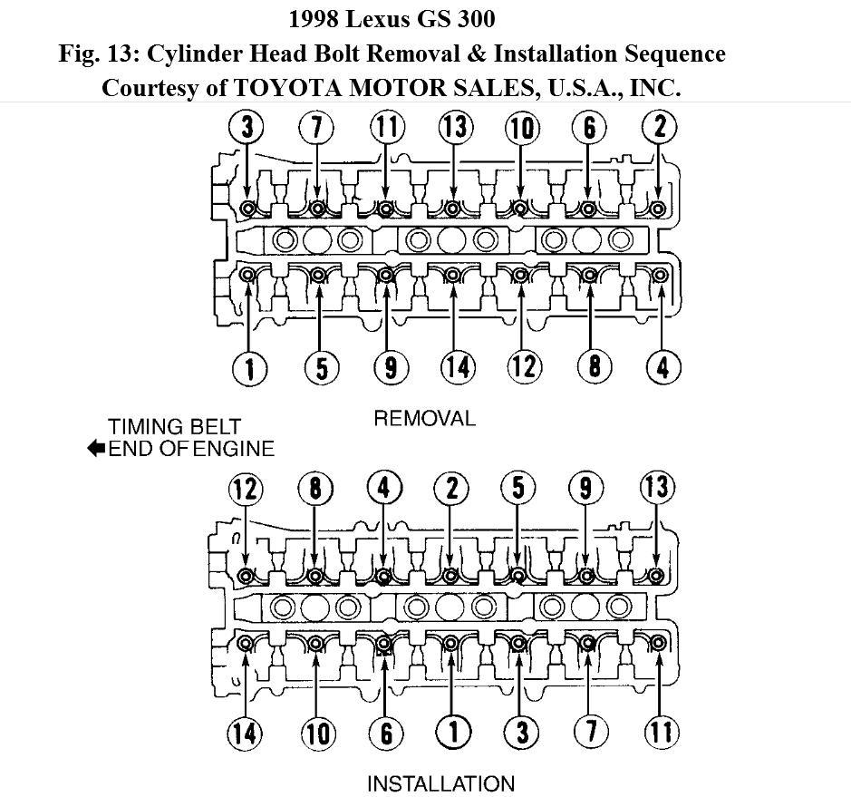 1999 Lexus Gs300 Engine Diagram Disembly on 2001 lexus es300 oil control valve