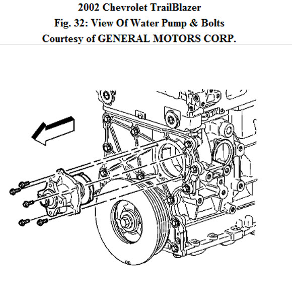 trailblazer pulley diagram wiring diagram expert have anti ze leak where is the water pump located at can you trailblazer pulley diagram