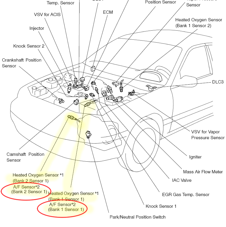 Camry Oxygen Sensor Diagram 2001 Toyota Avalon O2 Location Rh181712vapebrotherstvde: Toyota O2 Sensor Location At Gmaili.net
