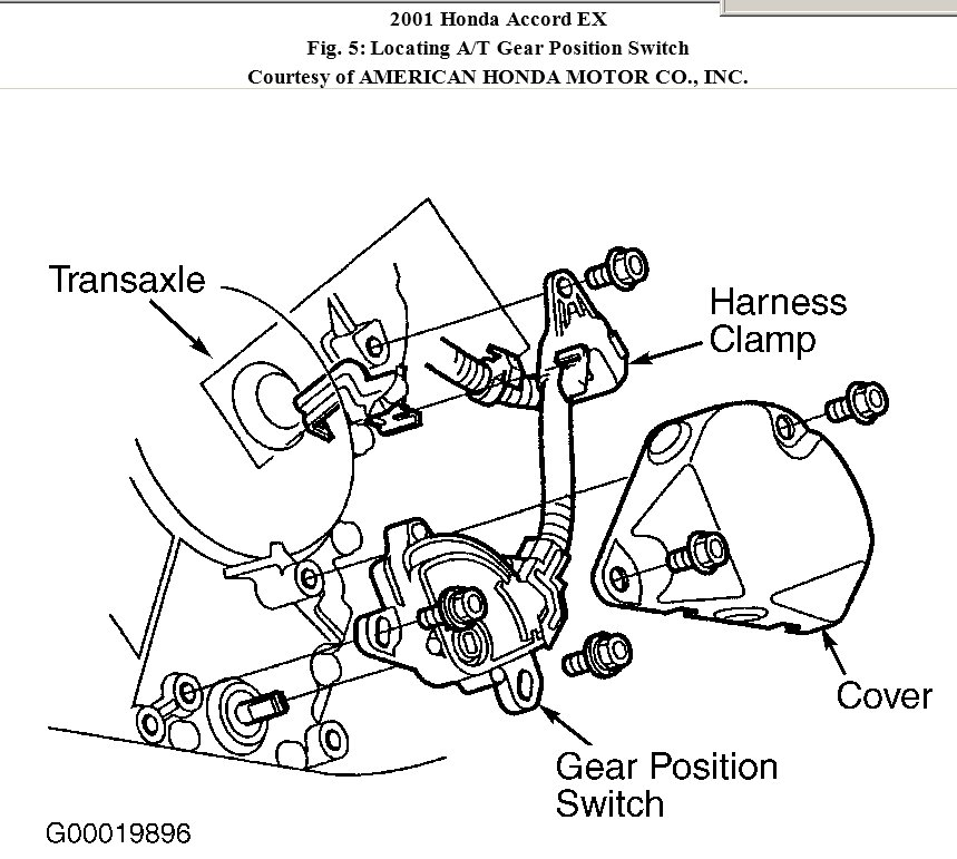 Transmission Is Slipping: This Is a 4 Cyl, Automatic I Just