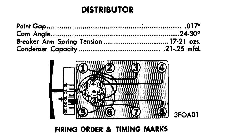 30 Ford 390 Firing Order Diagram