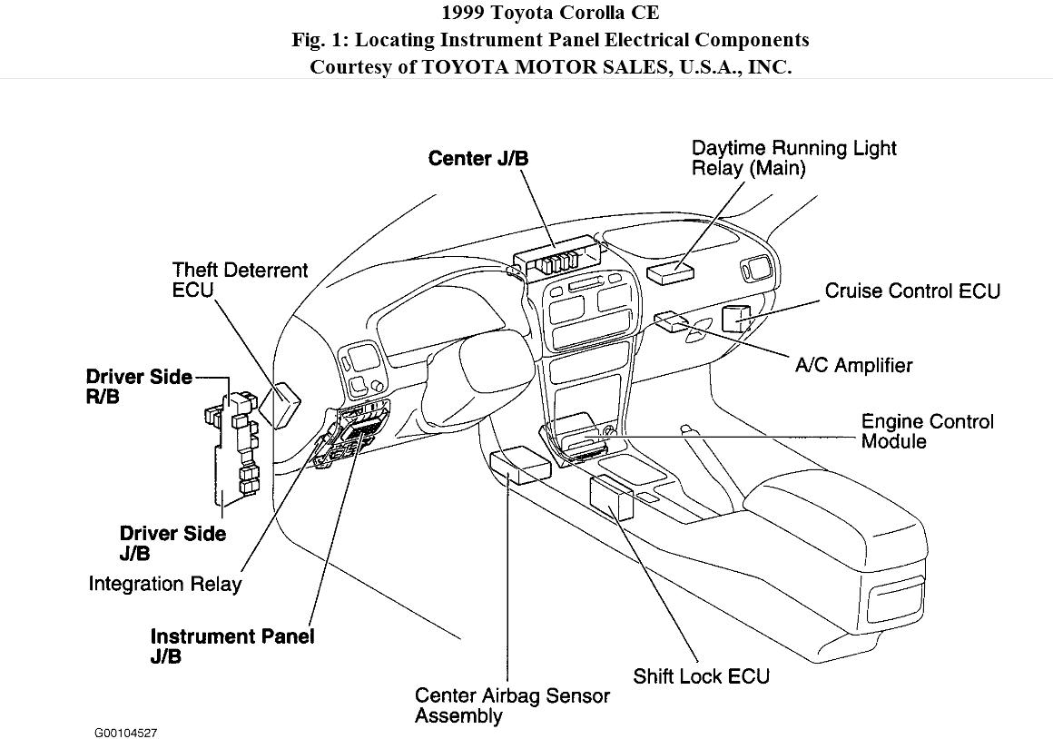 99 Toyota Corolla Fuse Diagram Reveolution Of Wiring Engine Can You Tell Me Where The Box Is Rh 2carpros Com 1999