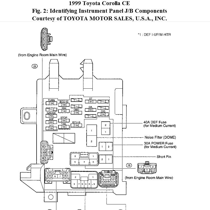 original fuse issue? where is fuse for all this stuff actually located? 1999 Toyota Corolla Fuse Box Diagram at alyssarenee.co