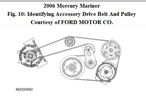Dodge Ram 1500 O2 Sensor P0132 P0135 Dodgetalk Dodge Car as well Ford Explorer 4 9 1999 Specs And Images furthermore Mercury Mariner Engine Diagram likewise 315661 93 Ford Ranger Rough Idle Dies When Put Into Drove further 2013 Chrysler 200 Bumper Diagram. on 200 ford 4 2 engine diagram html