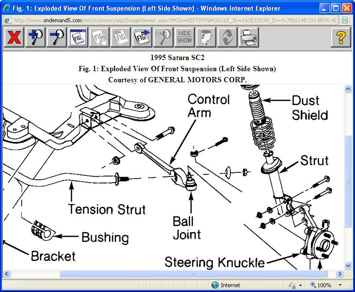 95 saturn sway bar on a 95 saturn sc2, are the cupped washers at1999 Sc2 Saturn Front Sway Bar On Saturn Front Suspension Diagram #4