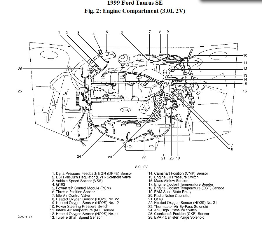 35 2001 Ford Taurus Vacuum Hose Diagram