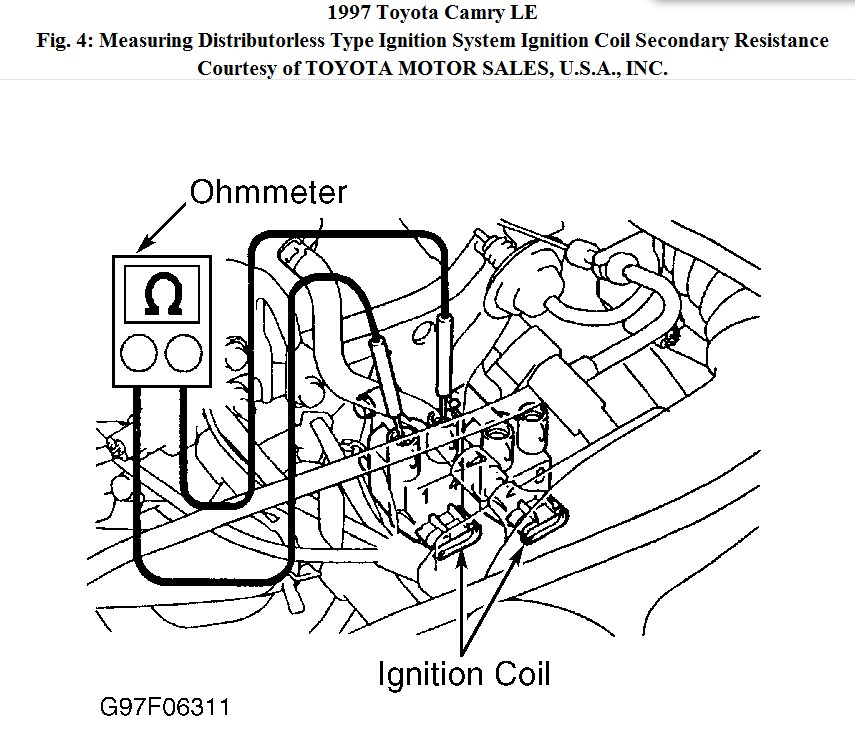 P 0900c15280092425 as well 57ppv Toyota 1996 Toyota Avalon 3 0 Send Diagram besides 1997 Toyota Camry P1310 P300 furthermore T13184266 1999 ford ranger 3 0 spark plug wiring furthermore 2008 Mazda 3 Engine Wiring Diagram. on toyota camry spark plug wire coil