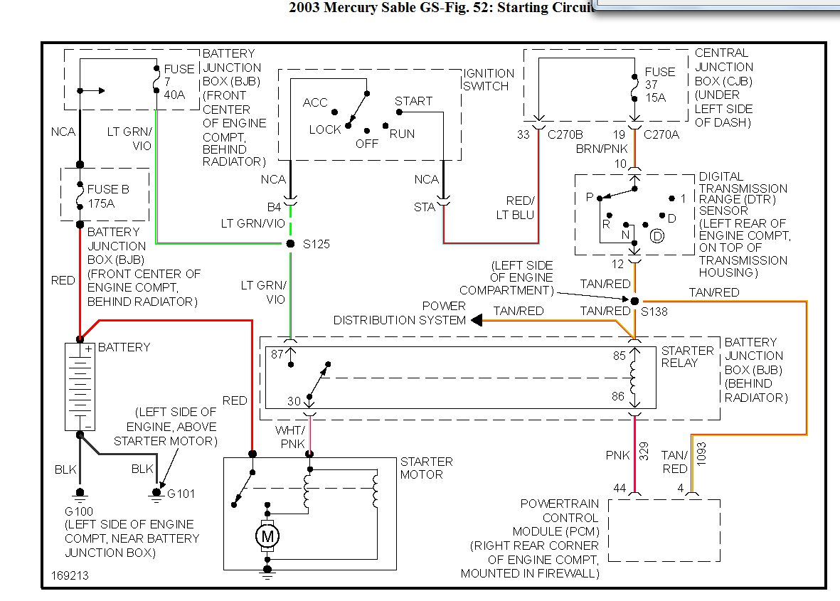 Why Wont My 2003 Sable Steering Lock When Car Is Off 1994 Wiring Diagrams Thumb
