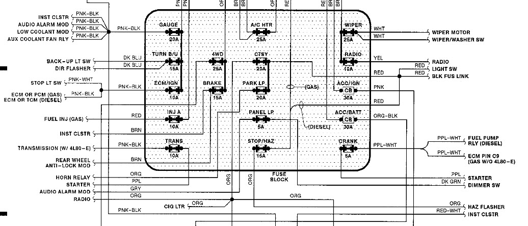 1991 Gmc Sierra Fuse Panel Diagram  Need Diagram Of The
