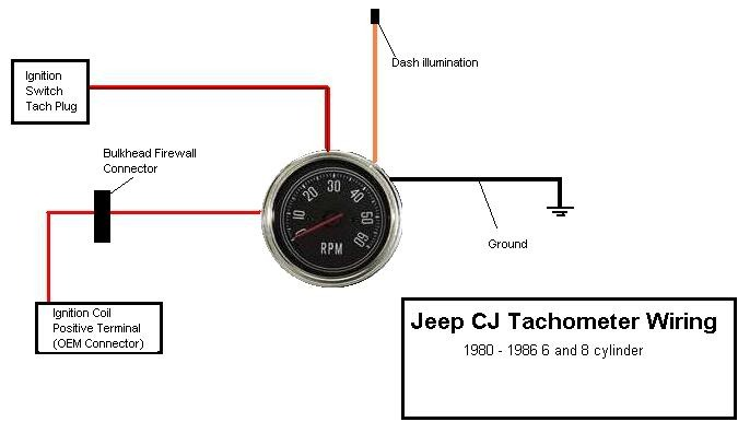 Cj7 Tachometer Wiring Diagram on 1978 Jeep Cj5 Wiring Diagram